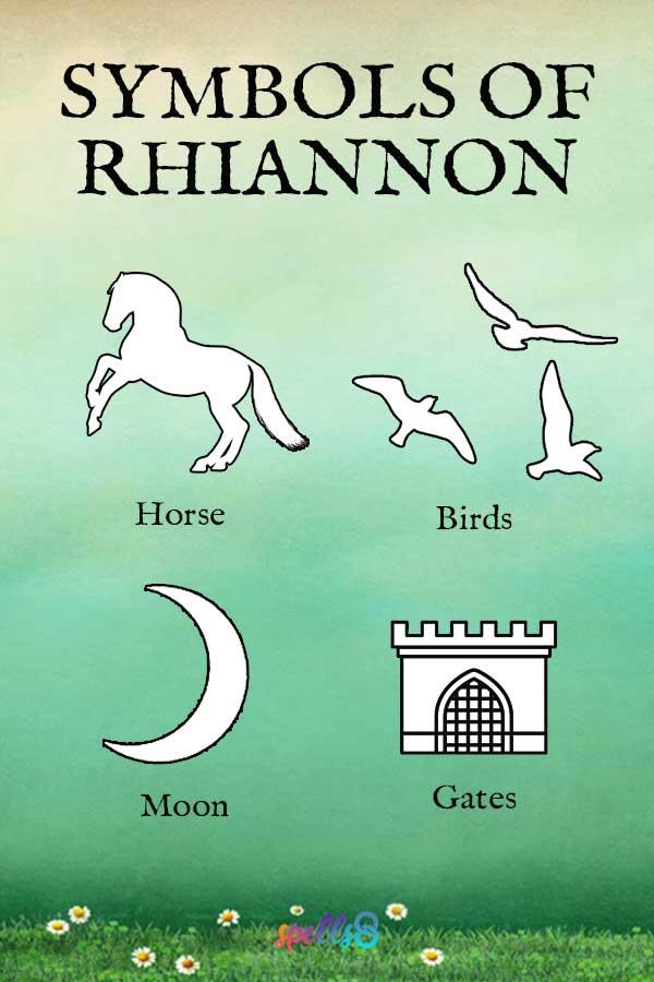 Symbols of Goddess Rhiannon