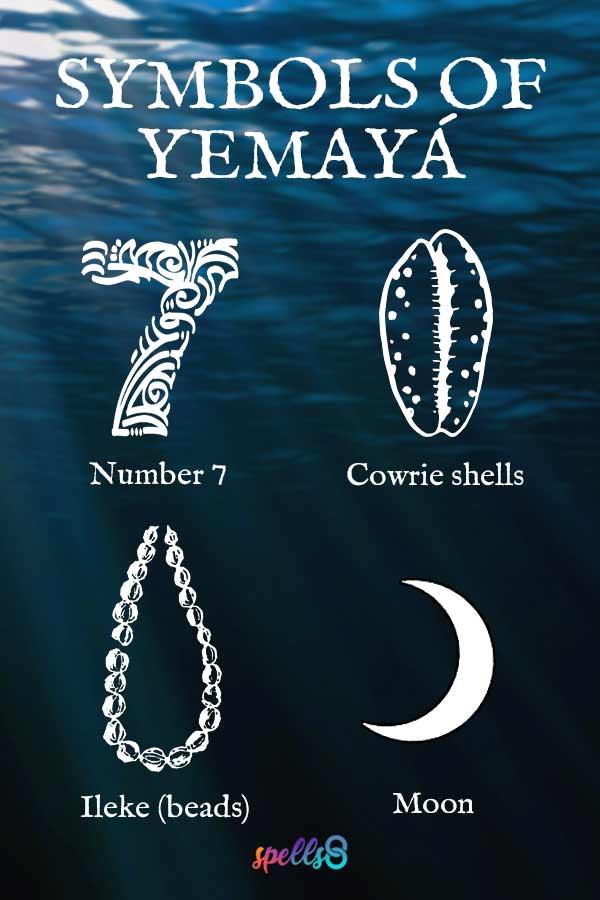 Symbols of Yemayá