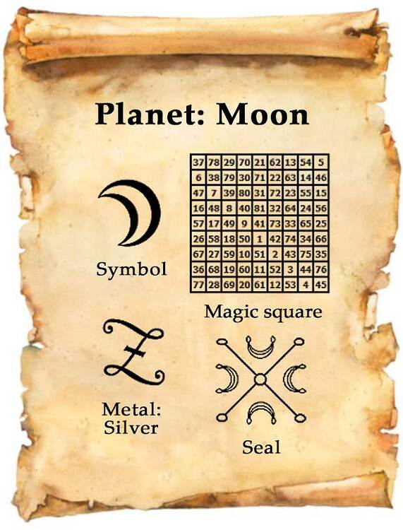Monday Planetary Magic