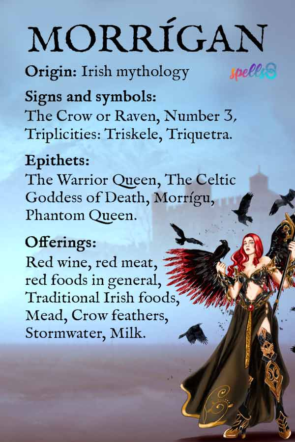 Signs of the Morrigan
