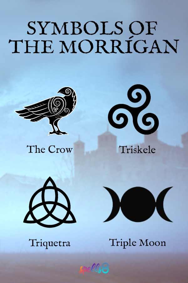 Symbols of the Morrigan