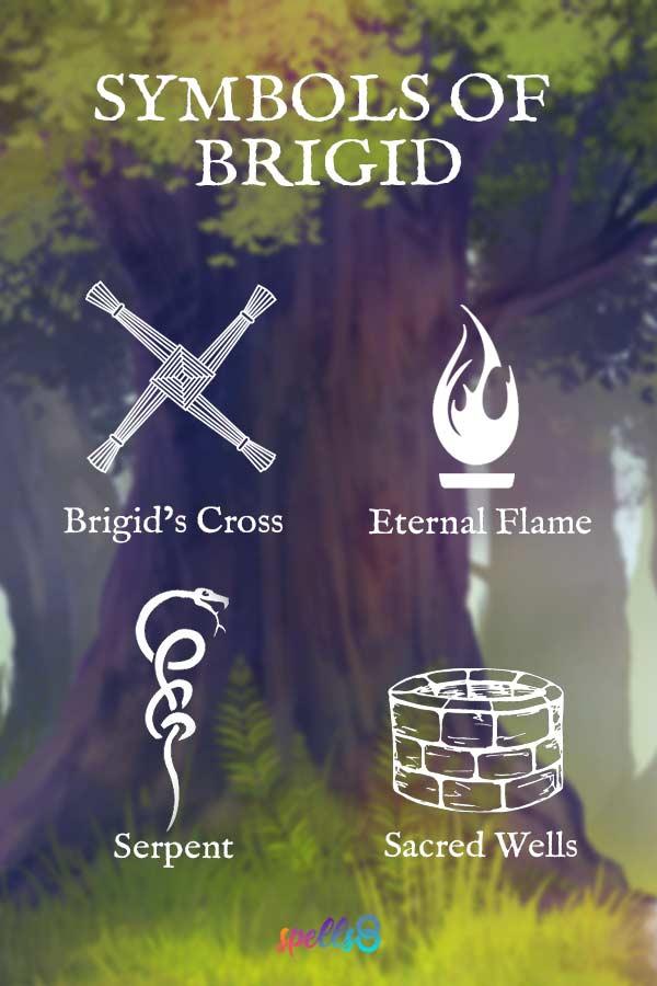 Goddess Brigid Symbols