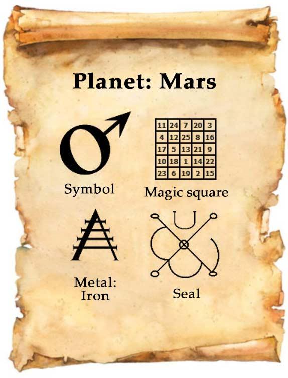 Tuesday Planetary Magick