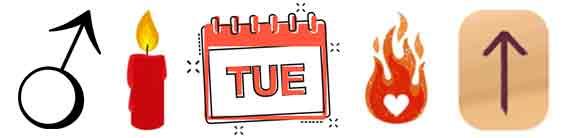 Tuesday correspondences